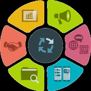 پشتیبانی وب سایت اینترنتی و مدیریت سایت شما