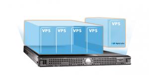 خدمات سرور مجازی